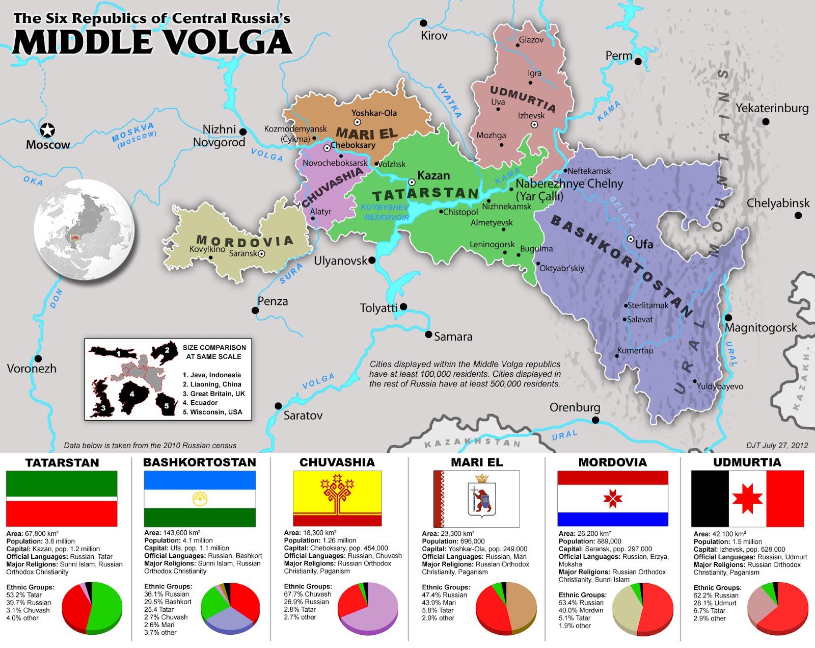 Datant pour la région de la Volga