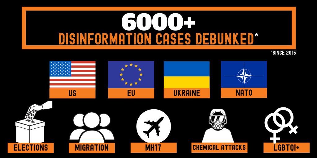 EU disinformation watchdog debunks over 6,000 cases of pro-Kremlin disinformation
